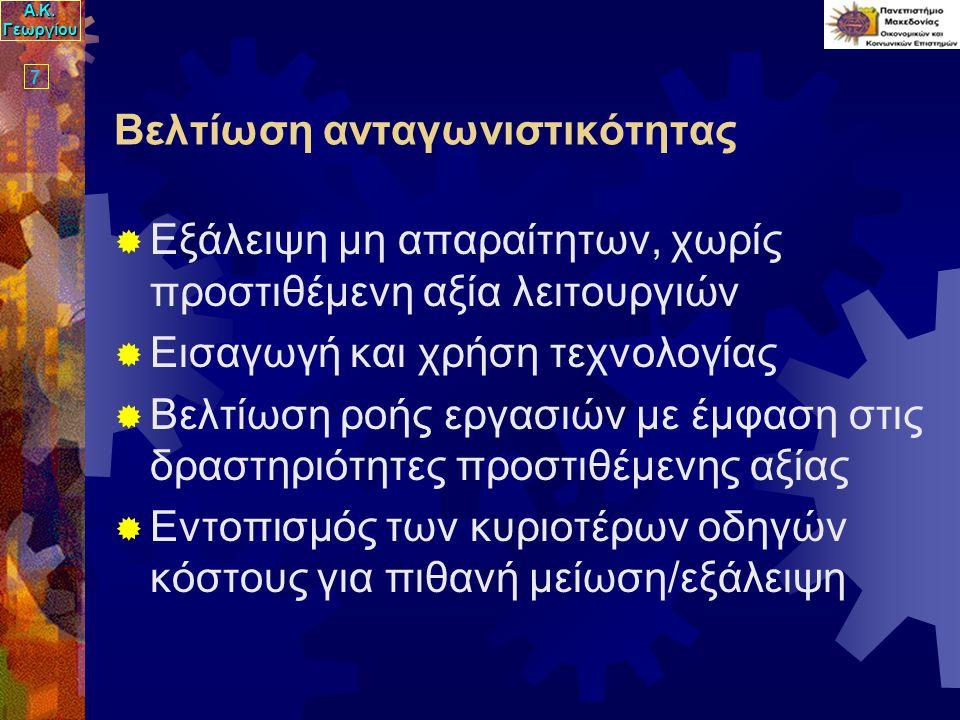 Α.Κ. Γεωργίου 7 Βελτίωση ανταγωνιστικότητας  Εξάλειψη μη απαραίτητων, χωρίς προστιθέμενη αξία λειτουργιών  Εισαγωγή και χρήση τεχνολογίας  Βελτίωση