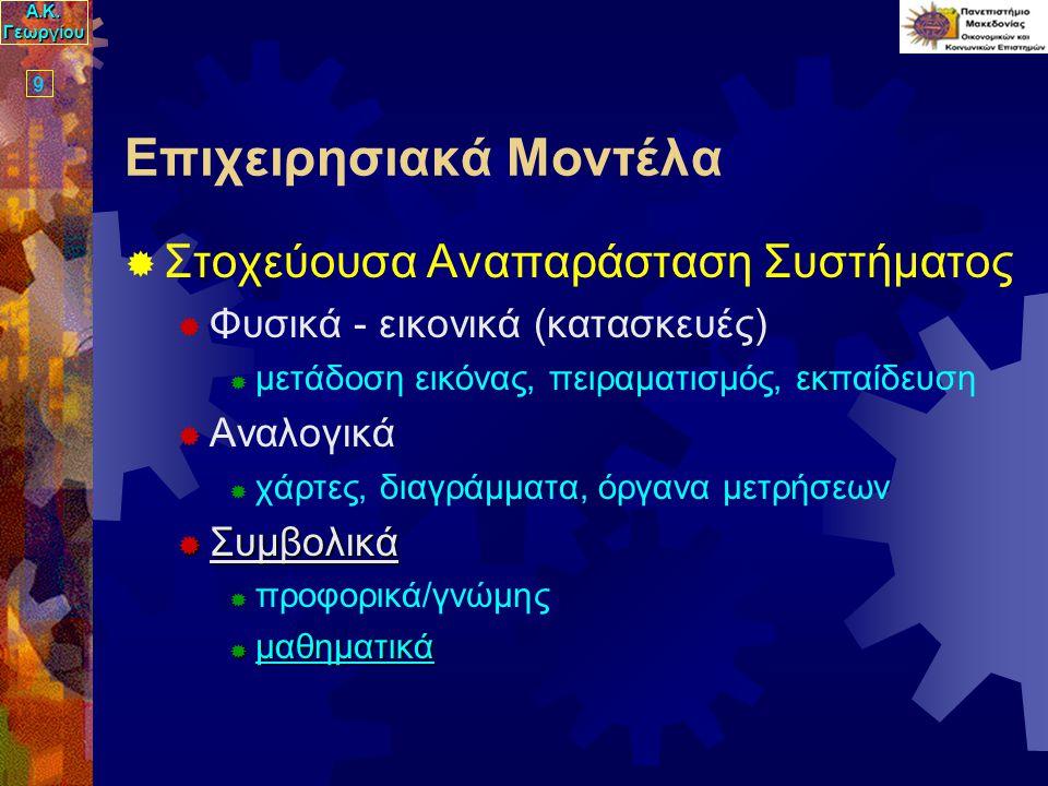 Α.Κ. Γεωργίου 9 Επιχειρησιακά Μοντέλα  Στοχεύουσα Αναπαράσταση Συστήματος  Φυσικά - εικονικά (κατασκευές)  μετάδοση εικόνας, πειραματισμός, εκπαίδε