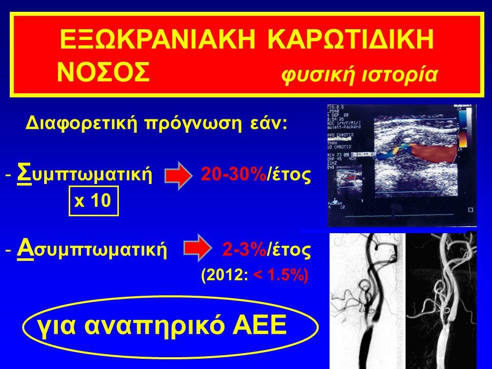 ΕΞΩΚΡΑΝΙΑΚΗ ΚΑΡΩΤΙΔΙΚΗ ΝΟΣΟΣ φυσική ιστορία Διαφορετική πρόγνωση εάν: - Σ υμπτωματική 20-30%/έτος - Α συμπτωματική 2-3%/έτος (2012: < 1.5%) για αναπηρ