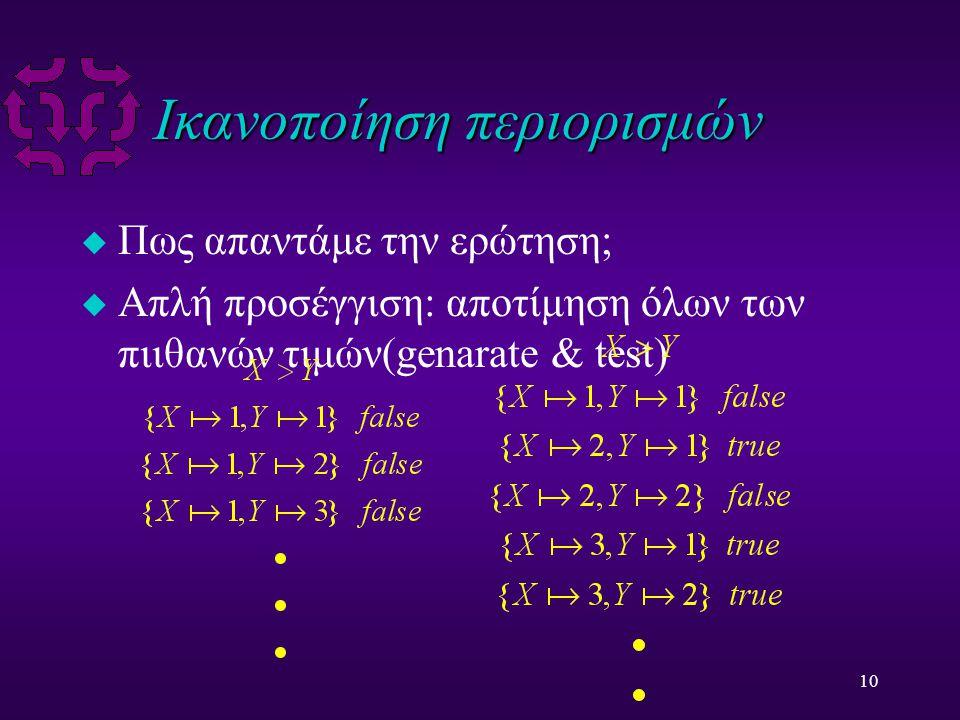 10 Ικανοποίηση περιορισμών u Πως απαντάμε την ερώτηση; u Απλή προσέγγιση: αποτίμηση όλων των πιιθανών τιμών(genarate & test)