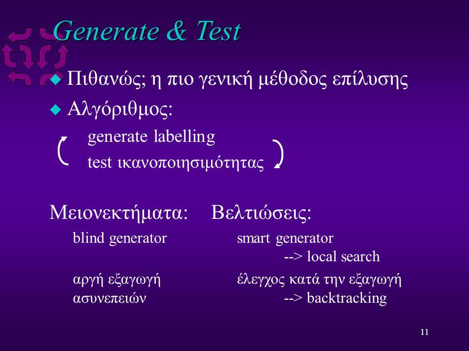 11 Generate & Test u Πιθανώς; η πιο γενική μέθοδος επίλυσης u Αλγόριθμος: generate labelling test ικανοποιησιμότητας Μειονεκτήματα: Βελτιώσεις: blind generatorsmart generator --> local search αργή εξαγωγή έλεγχος κατά την εξαγωγή ασυνεπειών --> backtracking