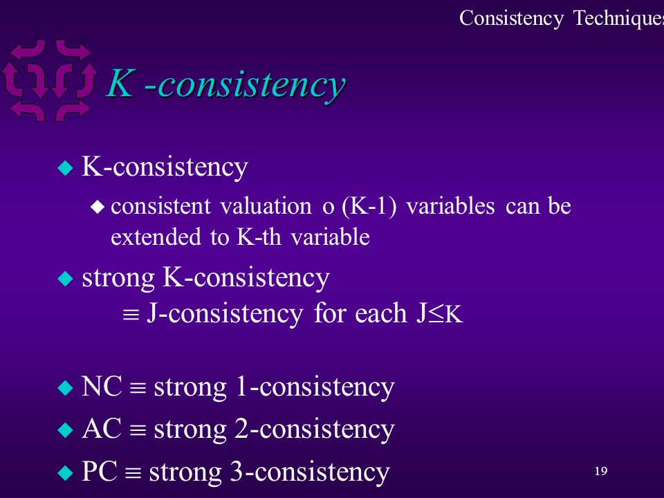 19 K -consistency u K-consistency u consistent valuation o (K-1) variables can be extended to K-th variable u strong K-consistency  J-consistency for each J  K u NC  strong 1-consistency u AC  strong 2-consistency u PC  strong 3-consistency Consistency Techniques