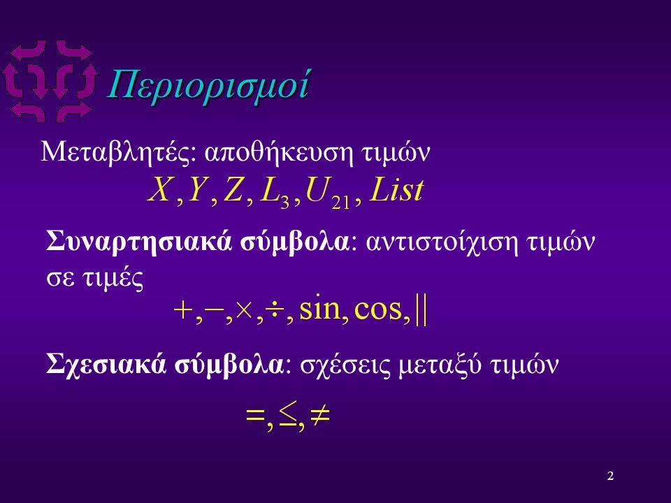 2 Περιορισμοί Μεταβλητές: αποθήκευση τιμών Συναρτησιακά σύμβολα: αντιστοίχιση τιμών σε τιμές Σχεσιακά σύμβολα: σχέσεις μεταξύ τιμών