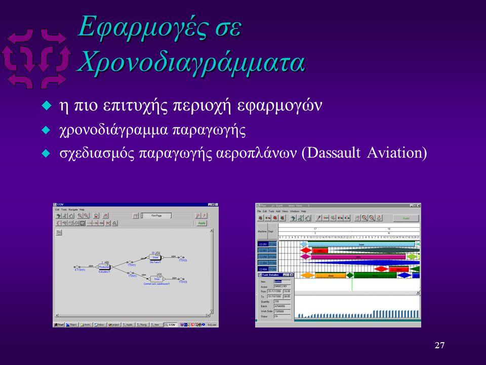 27 Εφαρμογές σε Χρονοδιαγράμματα u η πιο επιτυχής περιοχή εφαρμογών u χρονοδιάγραμμα παραγωγής u σχεδιασμός παραγωγής αεροπλάνων (Dassault Aviation)