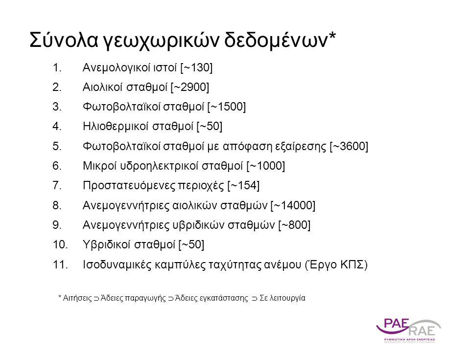 Σύνολα γεωχωρικών δεδομένων* 1.Ανεμολογικοί ιστοί [~130] 2.Αιολικοί σταθμοί [~2900] 3.Φωτοβολταϊκοί σταθμοί [~1500] 4.Ηλιοθερμικοί σταθμοί [~50] 5.Φωτοβολταϊκοί σταθμοί με απόφαση εξαίρεσης [~3600] 6.Μικροί υδροηλεκτρικοί σταθμοί [~1000] 7.Προστατευόμενες περιοχές [~154] 8.Ανεμογεννήτριες αιολικών σταθμών [~14000] 9.Ανεμογεννήτριες υβριδικών σταθμών [~800] 10.Υβριδικοί σταθμοί [~50] 11.Ισοδυναμικές καμπύλες ταχύτητας ανέμου (Έργο ΚΠΣ) * Αιτήσεις  Άδειες παραγωγής  Άδειες εγκατάστασης  Σε λειτουργία