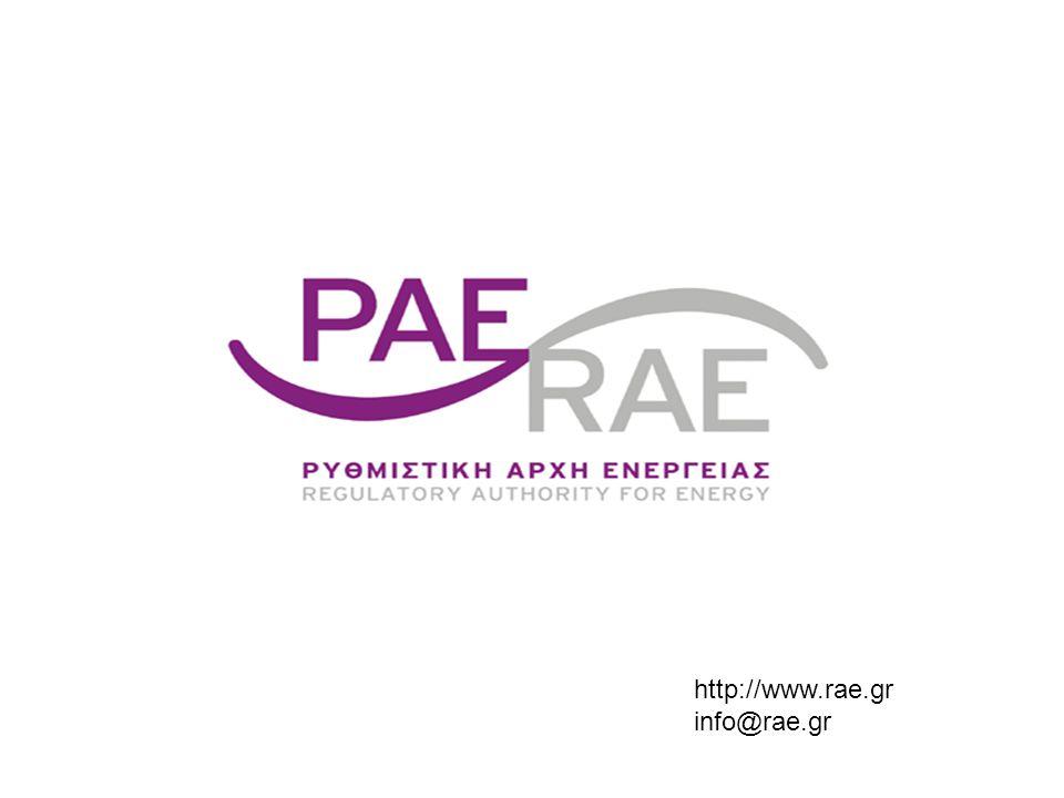 http://www.rae.gr info@rae.gr