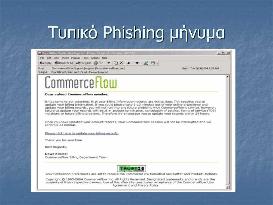 Τυπικό Phishing μήνυμα