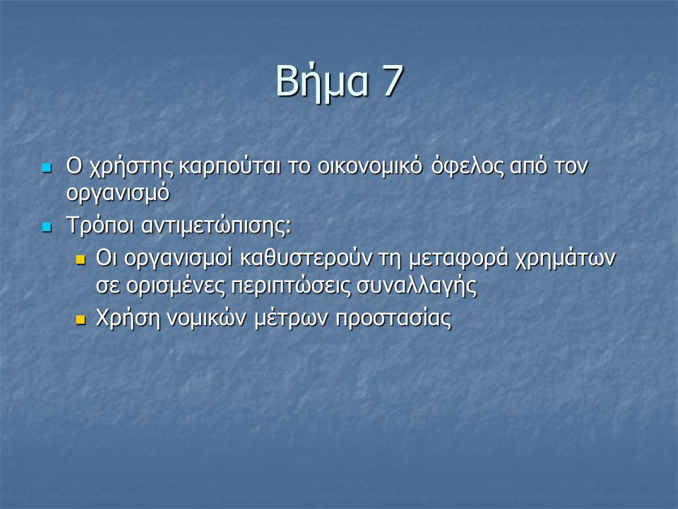 Βήμα 7 Ο χρήστης καρπούται το οικονομικό όφελος από τον οργανισμό Ο χρήστης καρπούται το οικονομικό όφελος από τον οργανισμό Τρόποι αντιμετώπισης: Τρό