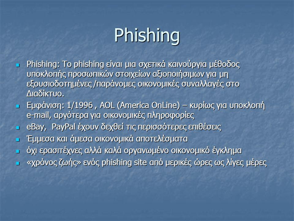 Phishing Phishing: Το phishing είναι μια σχετικά καινούργια μέθοδος υποκλοπής προσωπικών στοιχείων αξιοποιήσιμων για μη εξουσιοδοτημένες /παράνομες οι