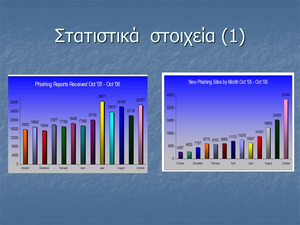 Στατιστικά στοιχεία (1)