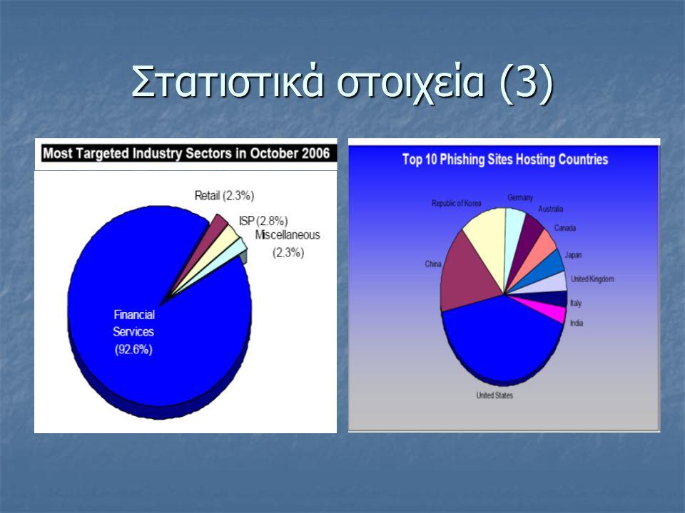 Στατιστικά στοιχεία (3)