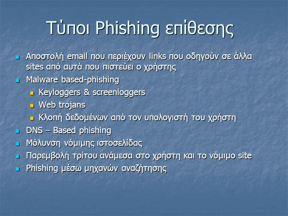 Τύποι Phishing επίθεσης Αποστολή email που περιέχουν links που οδηγούν σε άλλα sites από αυτά που πιστεύει ο χρήστης Αποστολή email που περιέχουν link