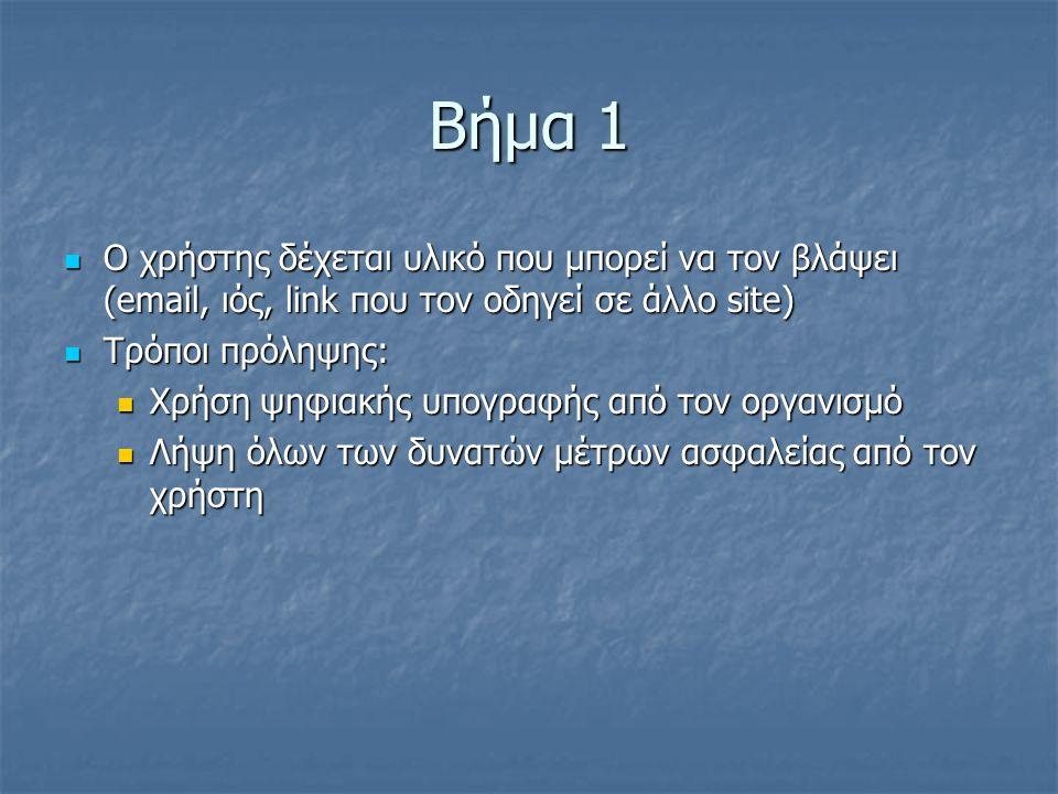 Βήμα 1 Ο χρήστης δέχεται υλικό που μπορεί να τον βλάψει (email, ιός, link που τον οδηγεί σε άλλο site) Ο χρήστης δέχεται υλικό που μπορεί να τον βλάψε