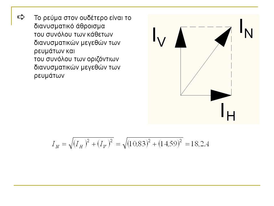  Το ρεύμα στον ουδέτερο είναι το διανυσματικό άθροισμα του συνόλου των κάθετων διανυσματικών μεγεθών των ρευμάτων και του συνόλου των οριζόντιων διαν