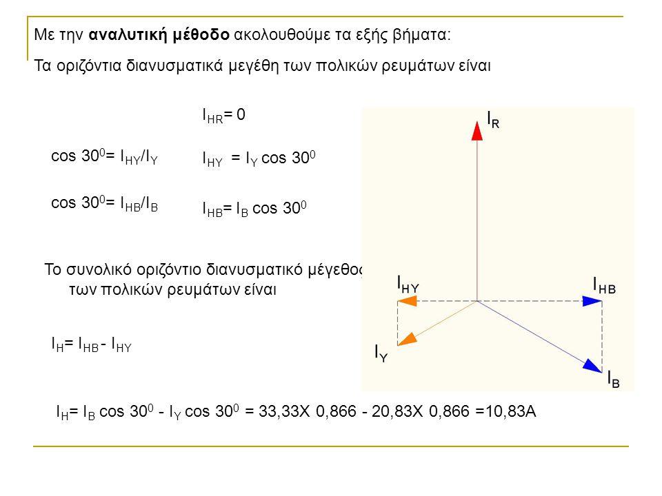 I VR = 41,67A cos 60 0 = I VY /I Y I VY = I Y cos 60 0 cos 60 0 = I VB /I B I VB = I B cos 60 0 I V = I VR - I VY – I VB I V = I VR - I Y cos 60 0 - I B cos 60 0 = 41,67 – 20,83X 0,5 - 33,33X 0,5 = 14,59A Τα κάθετα διανυσματικά μεγέθη των πολικών ρευμάτων είναι Το συνολικό κάθετο διανυσματικό μέγεθος των πολικών ρευμάτων είναι