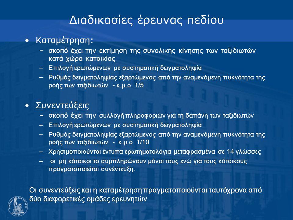 Διαδικασίες έρευνας πεδίου Καταμέτρηση: –σκοπό έχει την εκτίμηση της συνολικής κίνησης των ταξιδιωτών κατά χώρα κατοικίας –Επιλογή ερωτώμενων με συστηματική δειγματοληψία –Ρυθμός δειγματοληψίας εξαρτώμενος από την αναμενόμενη πυκνότητα της ροής των ταξιδιωτών - κ.μ.ο 1/5 Συνεντεύξεις –σκοπό έχει την συλλογή πληροφοριών για τη δαπάνη των ταξιδιωτών –Επιλογή ερωτώμενων με συστηματική δειγματοληψία –Ρυθμός δειγματοληψίας εξαρτώμενος από την αναμενόμενη πυκνότητα της ροής των ταξιδιωτών - κ.μ.ο 1/10 –Χρησιμοποιούνται έντυπα ερωτηματολόγια μεταφρασμένα σε 14 γλώσσες – οι μη κάτοικοι το συμπληρώνουν μόνοι τους ενώ για τους κάτοικους πραγματοποιείται συνέντευξη.
