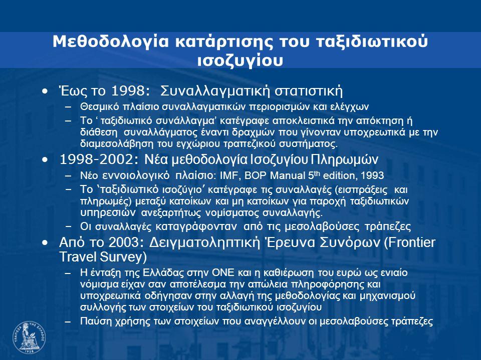 Μεθοδολογία κατάρτισης του ταξιδιωτικού ισοζυγίου Έως το 1998: Συναλλαγματική στατιστική –Θεσμικό πλαίσιο συναλλαγματικών περιορισμών και ελέγχων –Το ' ταξιδιωτικό συνάλλαγμα' κατέγραφε αποκλειστικά την απόκτηση ή διάθεση συναλλάγματος έναντι δραχμών που γίνονταν υποχρεωτικά με την διαμεσολάβηση του εγχώριου τραπεζικού συστήματος.