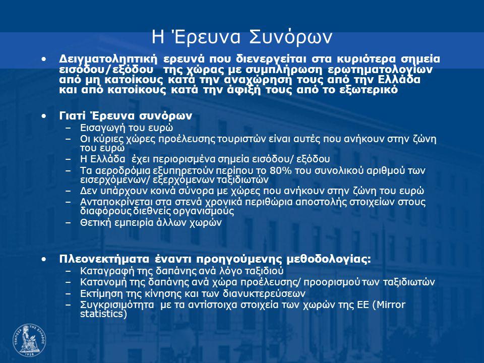 Η Έρευνα Συνόρων Δειγματοληπτική ερευνά που διενεργείται στα κυριότερα σημεία εισόδου/εξόδου της χώρας με συμπλήρωση ερωτηματολογίων από μη κατοίκους κατά την αναχώρησή τους από την Ελλάδα και από κατοίκους κατά την άφιξή τους από το εξωτερικό Γιατί Έρευνα συνόρων –Εισαγωγή του ευρώ –Οι κύριες χώρες προέλευσης τουριστών είναι αυτές που ανήκουν στην ζώνη του ευρώ –Η Ελλάδα έχει περιορισμένα σημεία εισόδου/ εξόδου –Τα αεροδρόμια εξυπηρετούν περίπου το 80% του συνολικού αριθμού των εισερχόμενων/ εξερχόμενων ταξιδιωτών –Δεν υπάρχουν κοινά σύνορα με χώρες που ανήκουν στην ζώνη του ευρώ –Ανταποκρίνεται στα στενά χρονικά περιθώρια αποστολής στοιχείων στους διαφόρους διεθνείς οργανισμούς –Θετική εμπειρία άλλων χωρών Πλεονεκτήματα έναντι προηγούμενης μεθοδολογίας: –Καταγραφή της δαπάνης ανά λόγο ταξιδιού –Κατανομή της δαπάνης ανά χώρα προέλευσης/ προορισμού των ταξιδιωτών –Εκτίμηση της κίνησης και των διανυκτερεύσεων –Συγκρισιμότητα με τα αντίστοιχα στοιχεία των χωρών της ΕΕ (Mirror statistics)