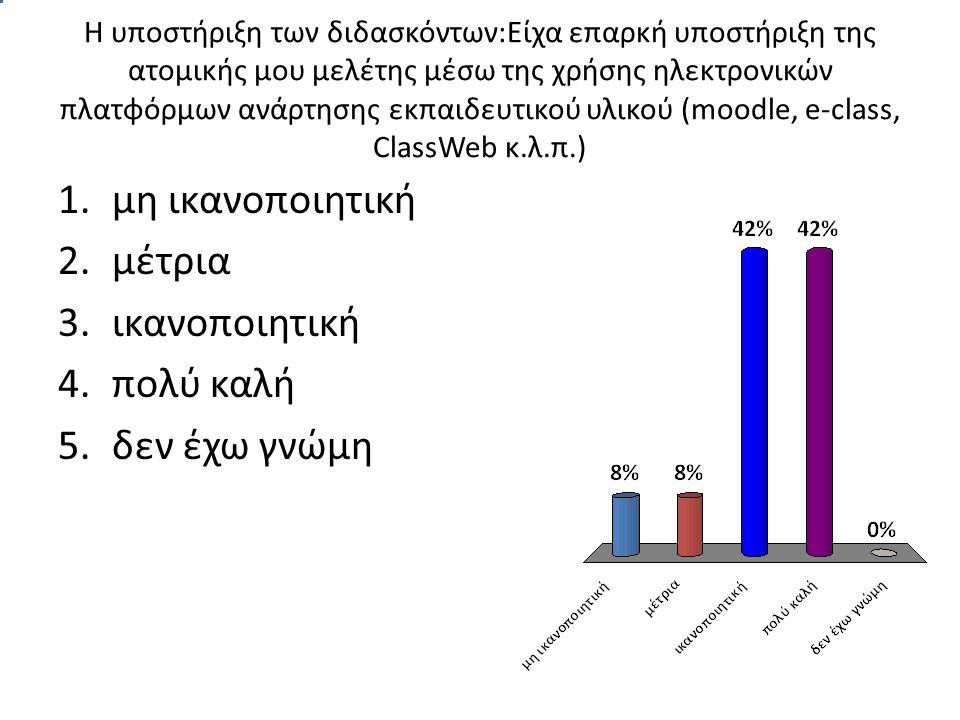 Η υποστήριξη των διδασκόντων:Είχα επαρκή υποστήριξη της ατομικής μου μελέτης μέσω της χρήσης ηλεκτρονικών πλατφόρμων ανάρτησης εκπαιδευτικού υλικού (moodle, e-class, ClassWeb κ.λ.π.) 1.μη ικανοποιητική 2.μέτρια 3.ικανοποιητική 4.πολύ καλή 5.δεν έχω γνώμη