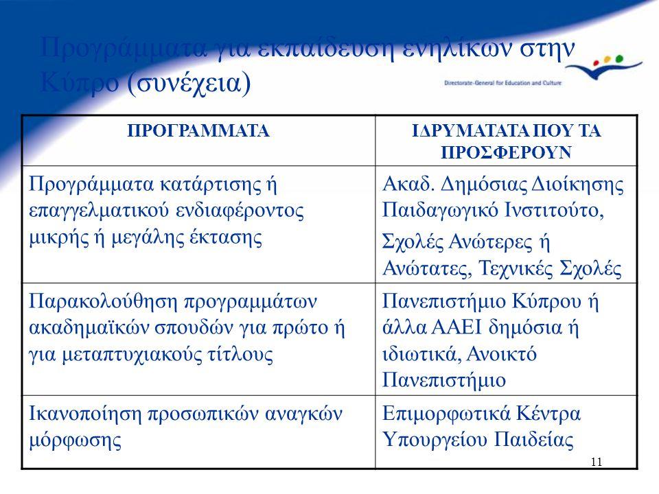 10 Προγράμματα για εκπαίδευση ενηλίκων στην Κύπρο ΠΡΟΓΡΑΜΜΑΤΑΙΔΡΥΜΑΤΑΤΑ ΠΟΥ ΤΑ ΠΡΟΣΦΕΡΟΥΝ Εκπαίδευση/κατάρτιση στις γλώσσες, τις νέες τεχνολογίες ή άλ