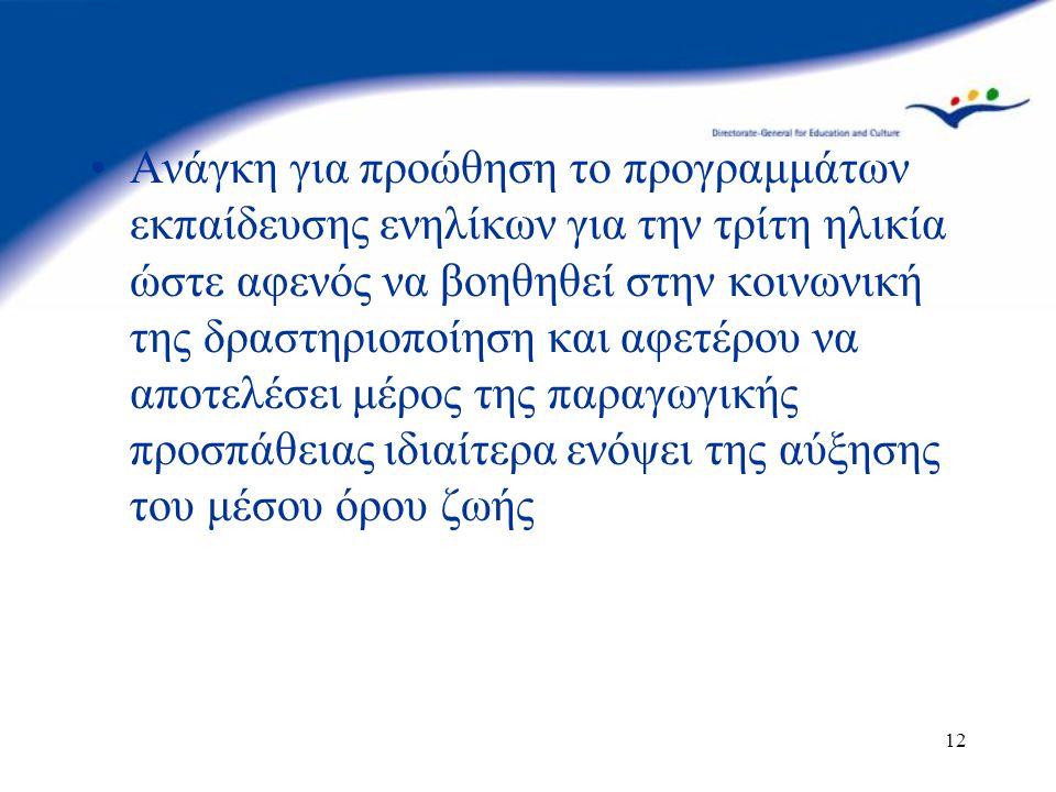 11 Προγράμματα για εκπαίδευση ενηλίκων στην Κύπρο (συνέχεια) ΠΡΟΓΡΑΜΜΑΤΑΙΔΡΥΜΑΤΑΤΑ ΠΟΥ ΤΑ ΠΡΟΣΦΕΡΟΥΝ Προγράμματα κατάρτισης ή επαγγελματικού ενδιαφέρο