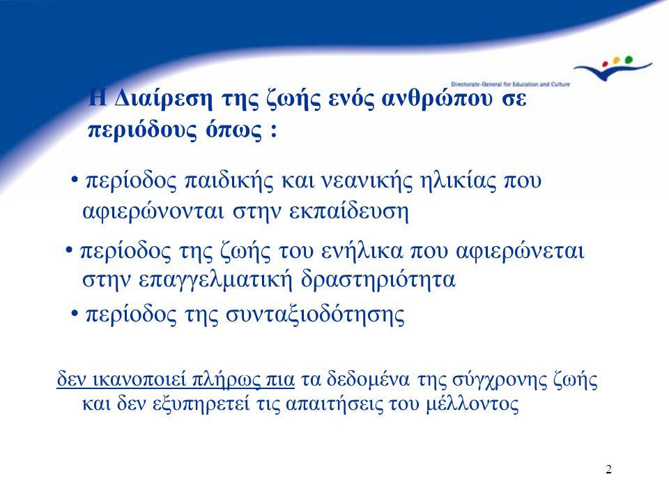 1 ΕΥΡΩΠΑïΚΟ ΣΥΝΕΔΡΙΟ Δια Βίου Μάθηση: Πραγματικότητες, Προκλήσεις και Προοπτικές στην Κύπρο και την Ευρώπη 16-17 Απριλίου 2004 ¨ΔΙΑ ΒΙΟΥ ΜΑΘΗΣΗ ΚΑΙ ΕΚ