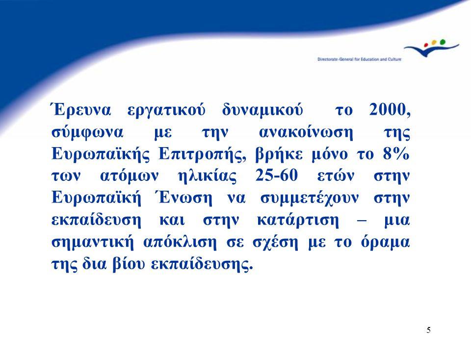 15 Γενική Διάρθρωση του προγράμματος GRUNDTVIG Διαιρείται σε τέσσερις επιμέρους δράσεις: 1.Grundtvig 1: Σχέδια Ευρωπαϊκής συνεργασίας για την Εκπαίδευση Ενηλίκων και τη Δια Βίου Εκπαίδευση 2.Grundtvig 2: Εκπαιδευτικές Συμπράξεις 3.Grundtvig 3: Ατομικές υποτροφίες για την κατάρτιση προσωπικού εκπαίδευσης ενηλίκων 4.Grundtvig 4: Δίκτυα Grundtvig Διαχείριση των δράσεων 1, 4 κεντρικά από ΕΕ ενώ των 2, 3 από Εθνικούς φορείς