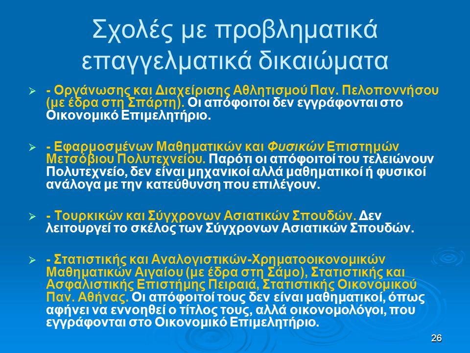 26 Σχολές με προβληματικά επαγγελματικά δικαιώματα   - Οργάνωσης και Διαχείρισης Αθλητισμού Παν. Πελοποννήσου (με έδρα στη Σπάρτη). Οι απόφοιτοι δεν