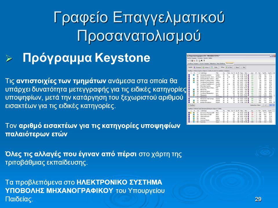   Πρόγραμμα Keystone Τις αντιστοιχίες των τμημάτων ανάμεσα στα οποία θα υπάρχει δυνατότητα μετεγγραφής για τις ειδικές κατηγορίες υποψηφίων, μετά τη