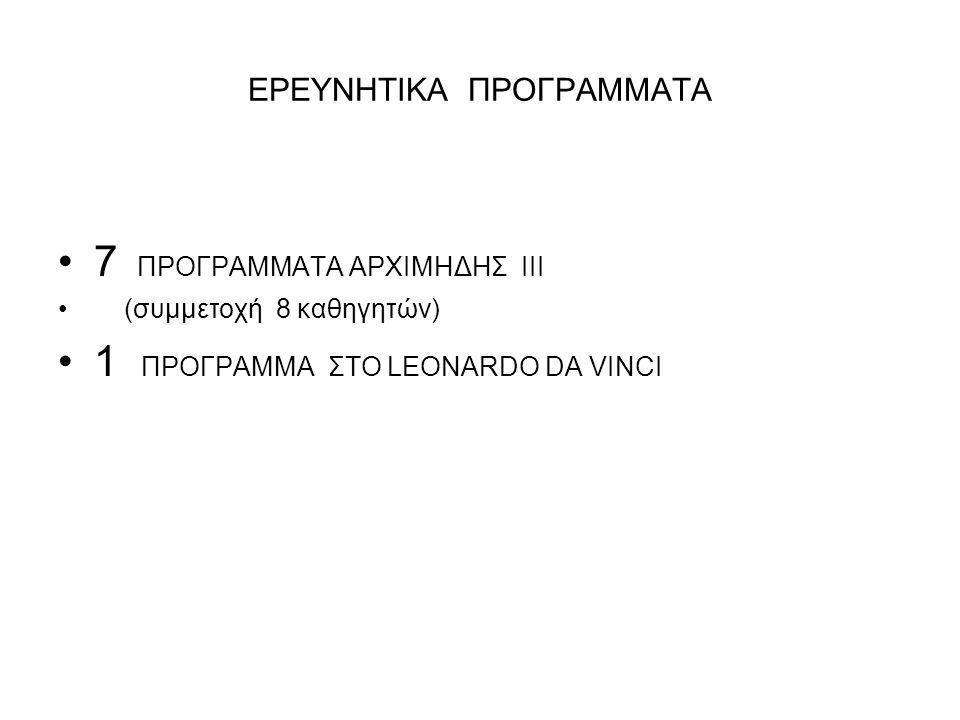 ΕΡΕΥΝΗΤΙΚΑ ΠΡΟΓΡΑΜΜΑΤΑ 7 ΠΡΟΓΡΑΜΜΑΤΑ ΑΡΧΙΜΗΔΗΣ ΙΙΙ (συμμετοχή 8 καθηγητών) 1 ΠΡΟΓΡΑΜΜΑ ΣΤΟ LEONARDO DA VINCI