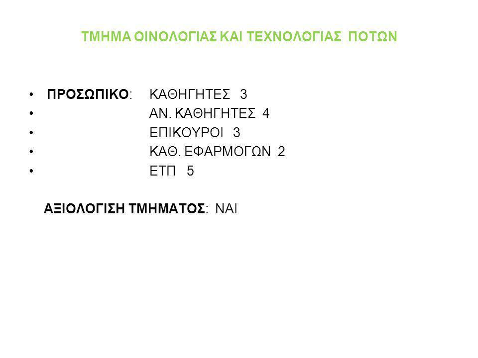 ΕΠΙΣΤΗΜΟΝΙΚΟ ΠΕΔΙΟ ΜΕΤΑΠΤΥΧΙΑΚΟ ΠΡΟΓΡΑΜΜΑ VINTAGE ( Συμμετοχή 10 πανεπιστημίων) ΔΥΟ ΠΡΟΓΡΑΜΜΑΤΑ ΑΡΧΙΜΗΔΗΣ ΙΙΙ (Συμμετοχή 4 καθηγητών) ΠΡΟΓΡΑΜΜΑ ΣΥΝΕΡΓΑΣΙΑ 2011(Συμμετοχή 1 καθηγητής) ΤΡΕΧΟΝ ΕΤΟΣ: Αναμένεται η έναρξη αυτοδύναμου μεταπτυχιακού προγράμματος με τίτλο ΣΥΝΕΡΓΑΣΙΕΣ: ινστιτούτο οίνου και Αμπέλου Το τμήμα παρέχει ολοκληρωμένη εκπαίδευση διεθνούς επιπέδου σύμφωνα με τα πρότυπα και την αναγνώριση του διεθνούς οργανισμό Αμπέλου και οίνου( IOV W)