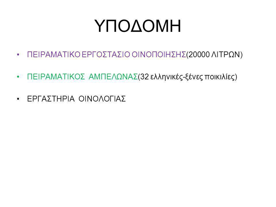 ΥΠΟΔΟΜΗ ΠΕΙΡΑΜΑΤΙΚΟ ΕΡΓΟΣΤΑΣΙΟ ΟΙΝΟΠΟΙΗΣΗΣ(20000 ΛΙΤΡΩΝ) ΠΕΙΡΑΜΑΤΙΚΟΣ ΑΜΠΕΛΩΝΑΣ(32 ελληνικές-ξένες ποικιλίες) ΕΡΓΑΣΤΗΡΙΑ ΟΙΝΟΛΟΓΙΑΣ