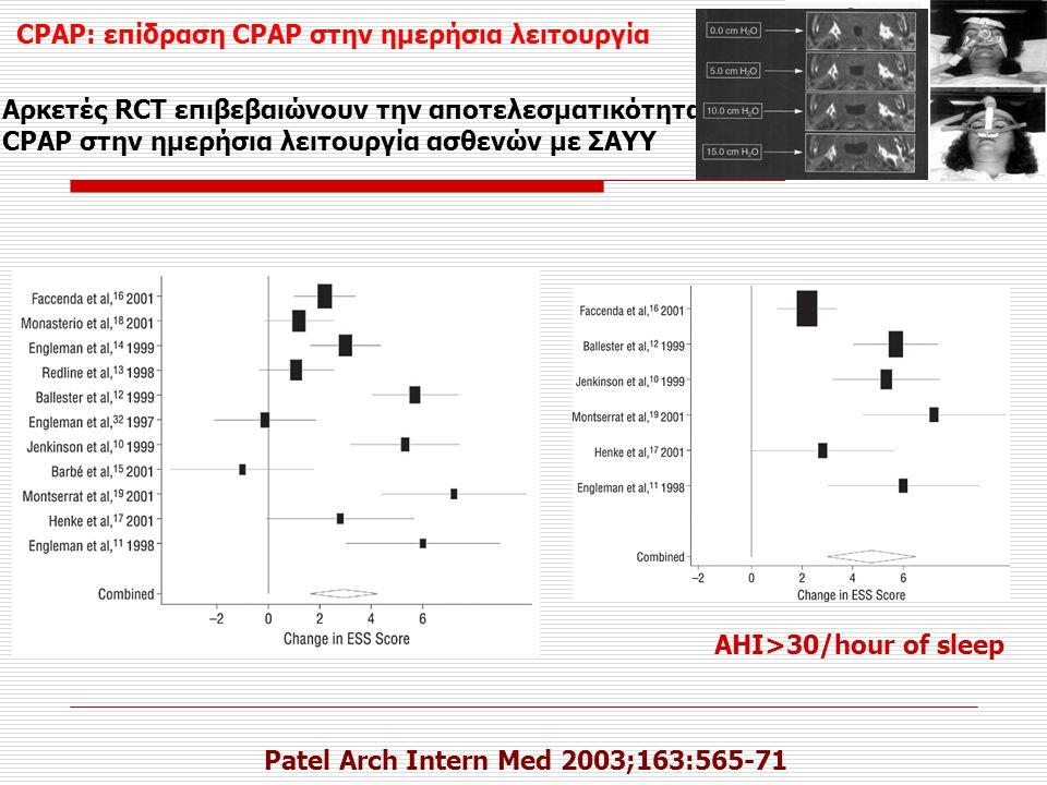 CPAP: επίδραση CPAP στην ημερήσια λειτουργία Patel Arch Intern Med 2003;163:565-71 2.91 4.75 AHI>30/hour of sleep Αρκετές RCT επιβεβαιώνουν την αποτελ
