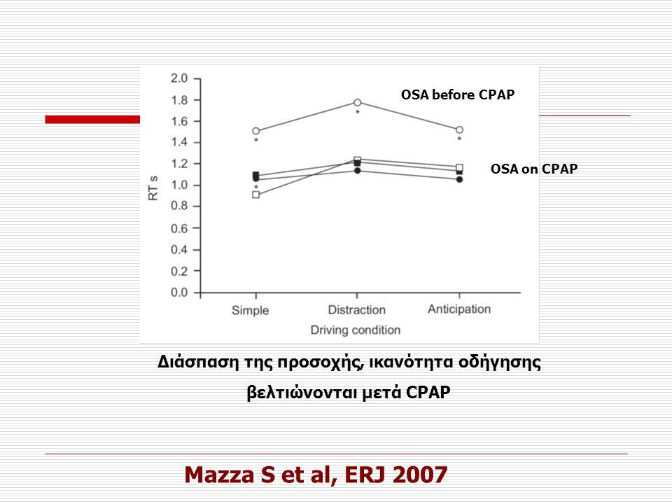 Mazza S et al, ERJ 2007 Διάσπαση της προσοχής, ικανότητα οδήγησης βελτιώνονται μετά CPAP OSA before CPAP OSA on CPAP
