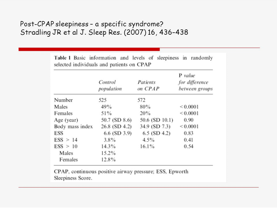 Post-CPAP sleepiness – a specific syndrome? Stradling JR et al J. Sleep Res. (2007) 16, 436–438