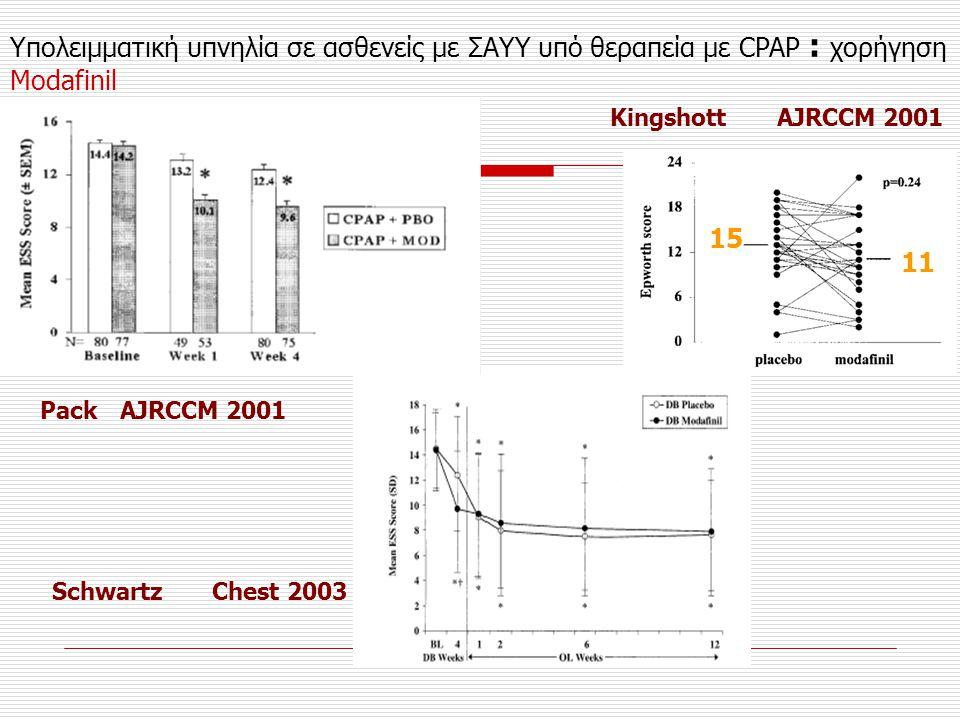 Pack AJRCCM 2001 Kingshott AJRCCM 2001 Schwartz Chest 2003 Υπολειμματική υπνηλία σε ασθενείς με ΣΑΥΥ υπό θεραπεία με CPAP : χορήγηση Modafinil 15 11