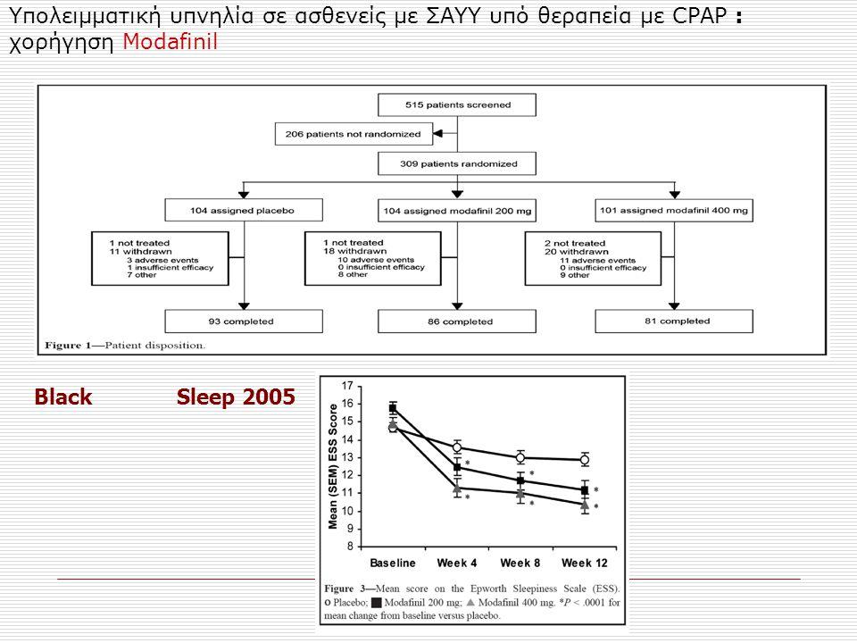 Υπολειμματική υπνηλία σε ασθενείς με ΣΑΥΥ υπό θεραπεία με CPAP : χορήγηση Modafinil BlackSleep 2005