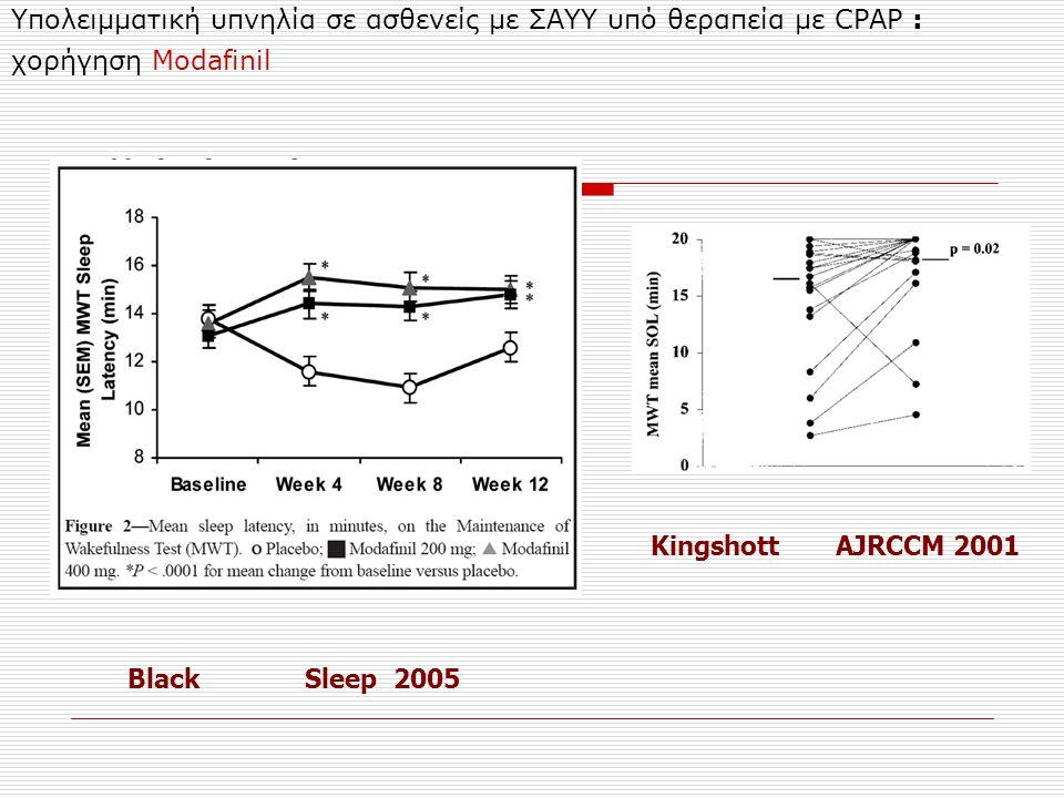 Υπολειμματική υπνηλία σε ασθενείς με ΣΑΥΥ υπό θεραπεία με CPAP : χορήγηση Modafinil Kingshott AJRCCM 2001 BlackSleep 2005