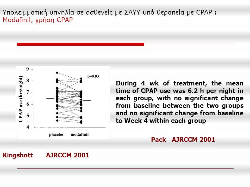 Υπολειμματική υπνηλία σε ασθενείς με ΣΑΥΥ υπό θεραπεία με CPAP : Modafinil, χρήση CPAP Kingshott AJRCCM 2001 During 4 wk of treatment, the mean time o