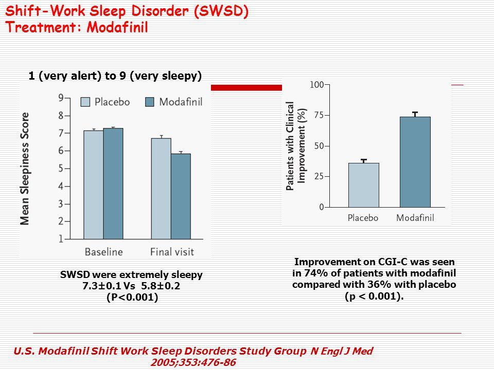 Shift-Work Sleep Disorder (SWSD) Treatment: Modafinil U.S. Modafinil Shift Work Sleep Disorders Study Group N Engl J Med 2005;353:476-86 SWSD were ext