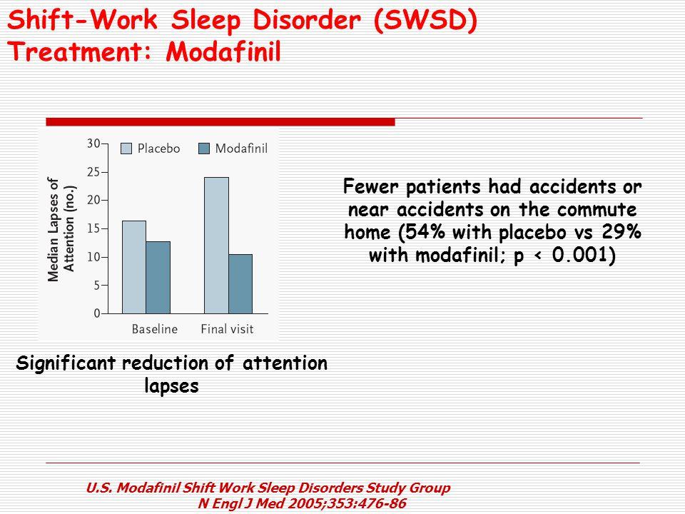 Shift-Work Sleep Disorder (SWSD) Treatment: Modafinil U.S. Modafinil Shift Work Sleep Disorders Study Group N Engl J Med 2005;353:476-86 Fewer patient