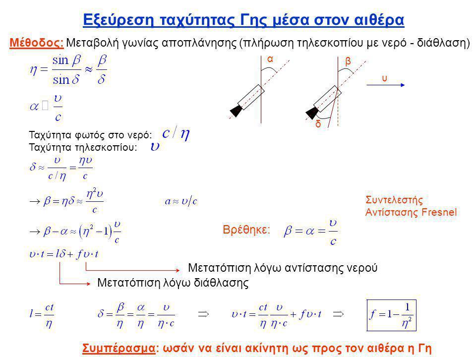 Εξεύρεση ταχύτητας Γης μέσα στον αιθέρα Μέθοδος: Μεταβολή γωνίας αποπλάνησης (πλήρωση τηλεσκοπίου με νερό - διάθλαση) Ταχύτητα φωτός στο νερό: Ταχύτητ