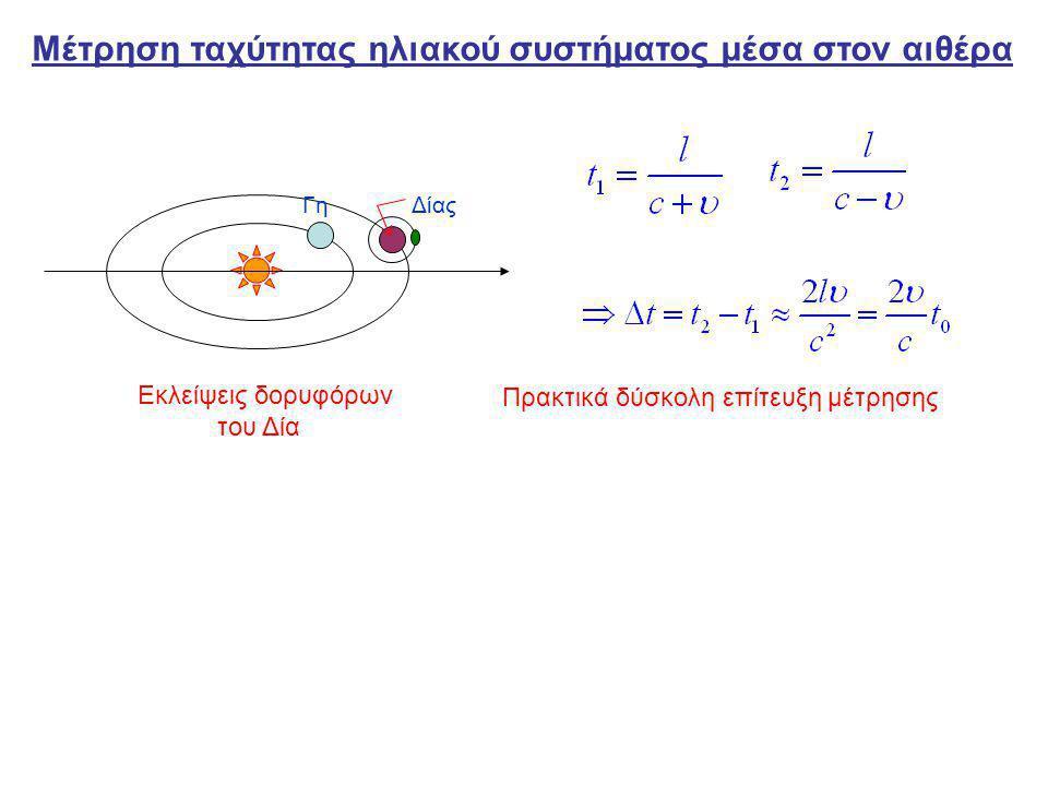Μέτρηση ταχύτητας ηλιακού συστήματος μέσα στον αιθέρα Εκλείψεις δορυφόρων του Δία Πρακτικά δύσκολη επίτευξη μέτρησης Γη Δίας