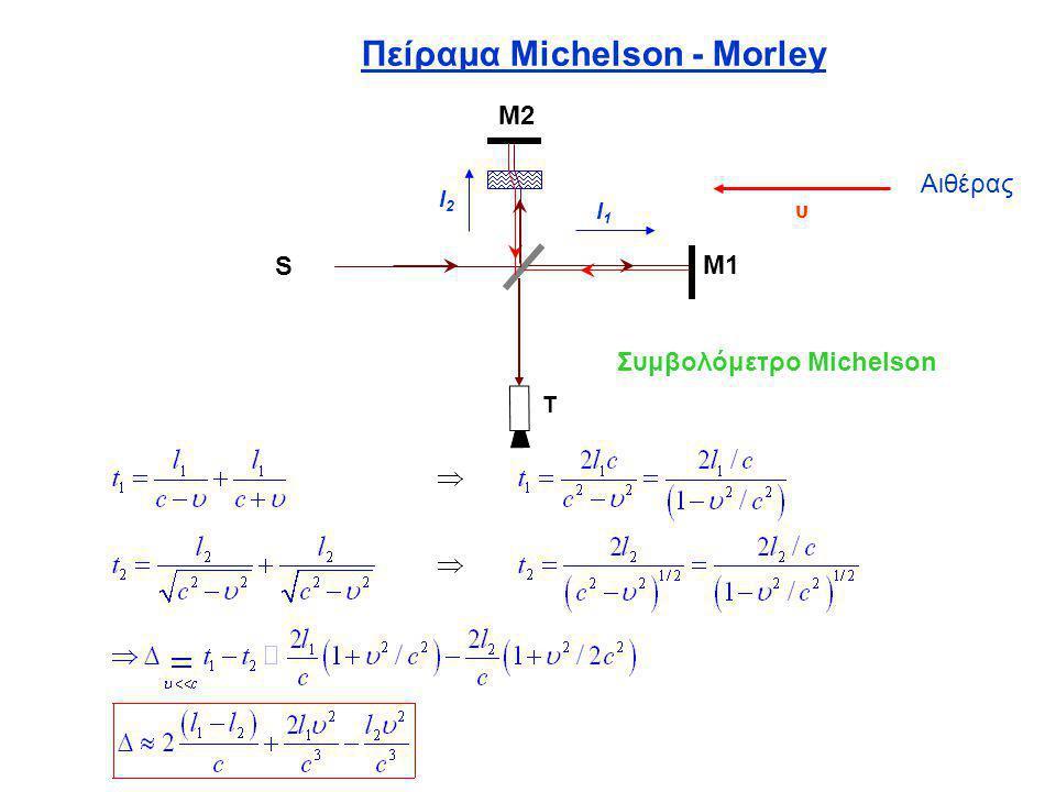 Πείραμα Michelson - Morley υ Αιθέρας l1l1 l2l2 M2 M1 T S Συμβολόμετρο Michelson
