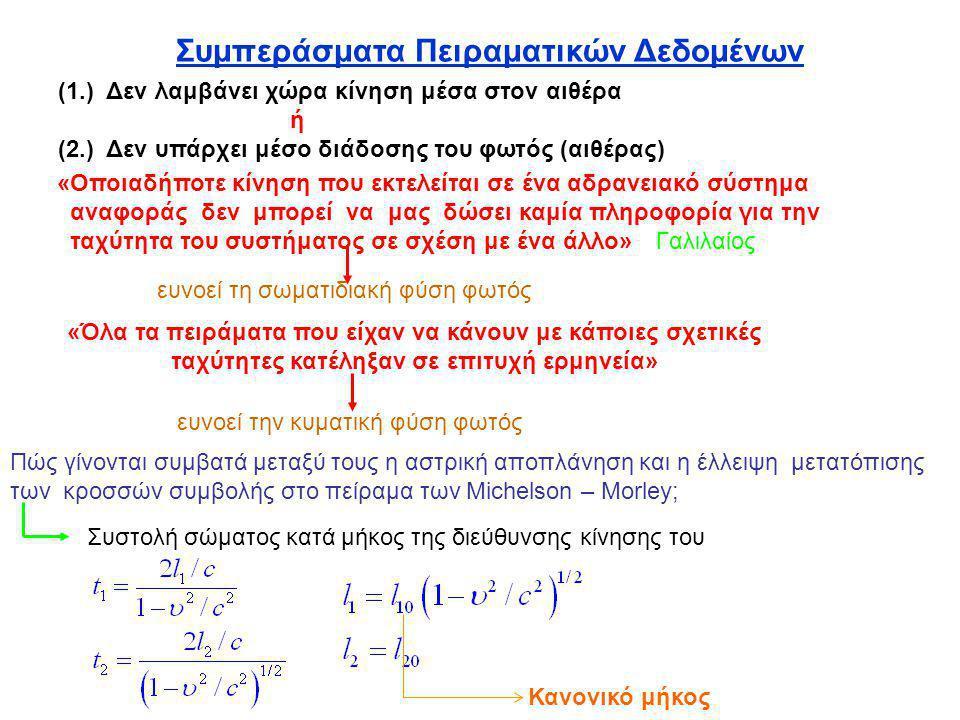 Συμπεράσματα Πειραματικών Δεδομένων (1.) Δεν λαμβάνει χώρα κίνηση μέσα στον αιθέρα ή (2.) Δεν υπάρχει μέσο διάδοσης του φωτός (αιθέρας) «Οποιαδήποτε κ