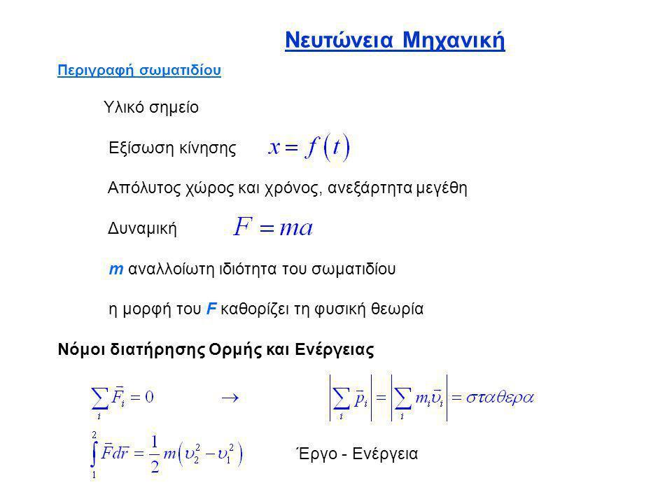 Νευτώνεια Μηχανική Περιγραφή σωματιδίου Υλικό σημείο Εξίσωση κίνησης Απόλυτος χώρος και χρόνος, ανεξάρτητα μεγέθη Δυναμική m αναλλοίωτη ιδιότητα του σ