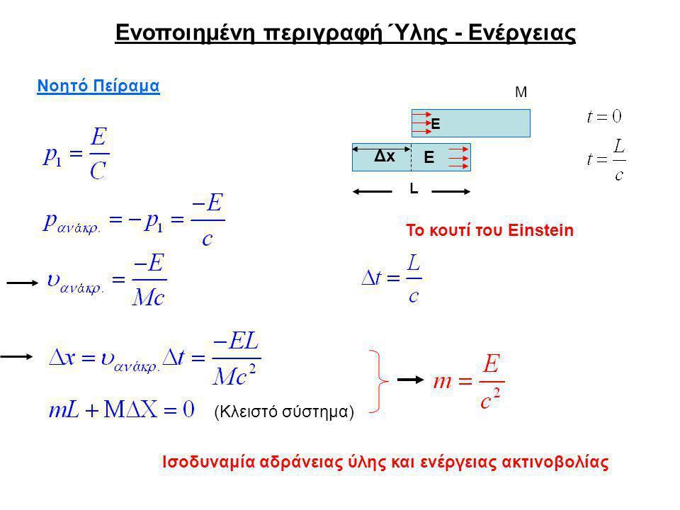 Ενοποιημένη περιγραφή Ύλης - Ενέργειας Νοητό Πείραμα Το κουτί του Einstein Μ Ε E L ΔxΔx (Κλειστό σύστημα) Ισοδυναμία αδράνειας ύλης και ενέργειας ακτι