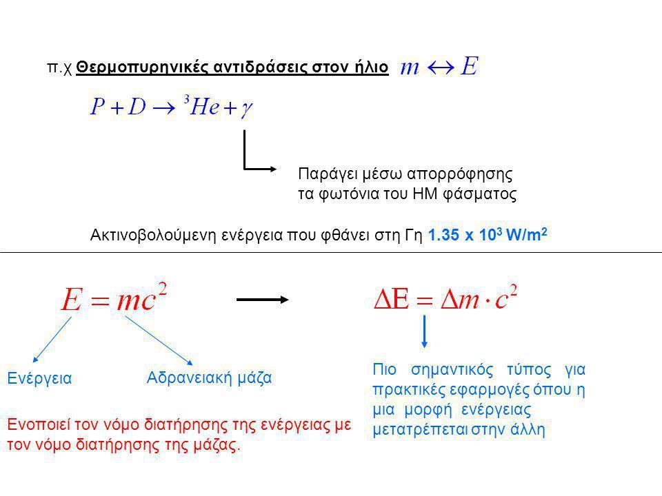 π.χ Θερμοπυρηνικές αντιδράσεις στον ήλιο Παράγει μέσω απορρόφησης τα φωτόνια του ΗΜ φάσματος Ακτινοβολούμενη ενέργεια που φθάνει στη Γη 1.35 x 10 3 W/