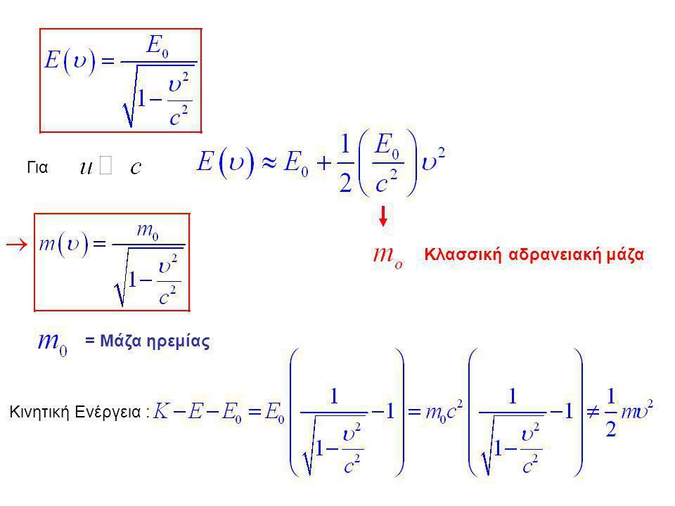 Ορισμός: Παράδειγμα: Κίνηση κάτω από σταθερή δύναμη F Νευτώνεια Μηχανική Σχετικιστική Μηχανική C = Όριο ταχύτητας για υλικά σωμάτια και για τη διάδοση των αλληλεπιδράσεων