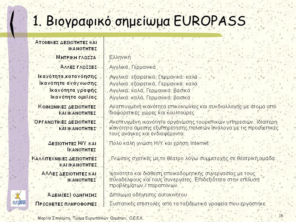 Μαρίνα Σπηλιώτη, Τμήμα Ευρωπαϊκών Θεμάτων, Ο.Ε.Ε.Κ. 16 1. Βιογραφικό σημείωμα EUROPASS